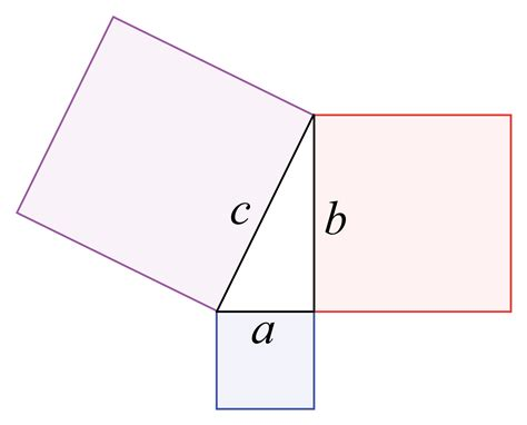 Opinions on Pythagorean theorem
