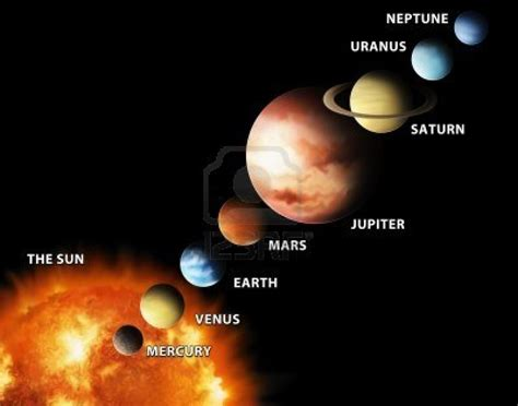 Order of Planets HD Wallpaper | Sky & Planets Wallpapers