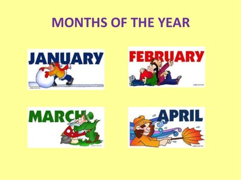 Ordinal numbers and months of the year