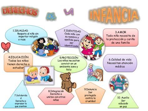 ORGANISMOS Y NORMATIVAS PARA LA ATENCIÓN EDUCATIVA A LA ...