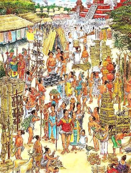 Organización económica de los mayas - Cultura Maya