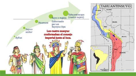 Organización económica, social y cultural de los incas