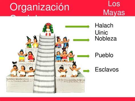 ORGANIZACION POLITICA DE LOS MAYAS.jpg (638×479) | mayas ...