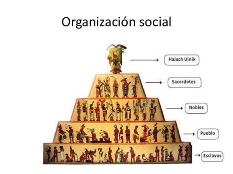 Organizacion politica y social