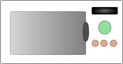 Organizada: Limpieza del microondas
