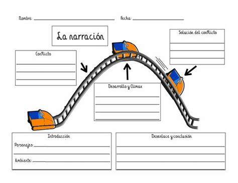 organizador estructura de la narracion.pdf   Google Drive ...