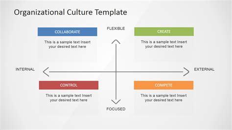 Organizational Culture PowerPoint Diagram - SlideModel