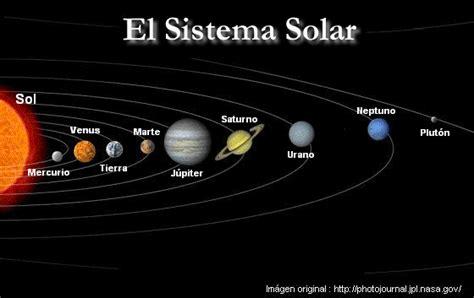 Origen del Sistema Solar : | Ciencias del mundo contemporáneo