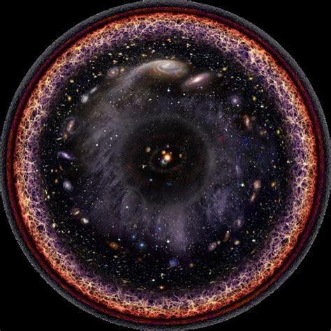 Origen del Universo: ¿Nuestro universo tiene límites?