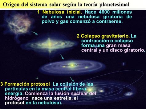 Origen y estructura de la Tierra IES Bañaderos. - ppt ...