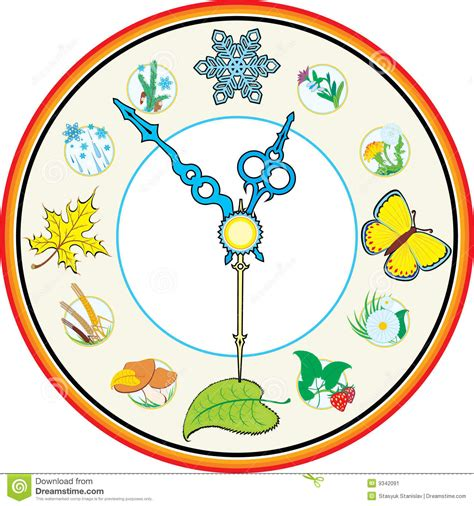 Orologio Di Quattro Stagioni Immagine Stock - Immagine ...
