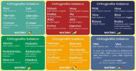 Ortografía básica EN IMAGENES - Imagenes Educativas