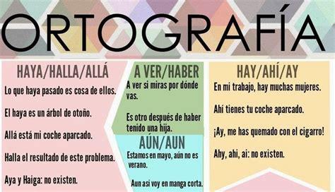 Ortografía en Imágenes