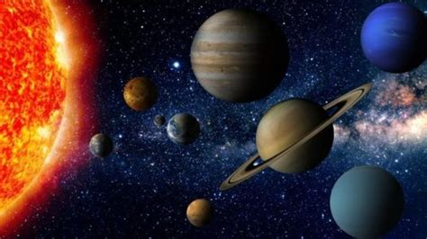 Os cinco planetas visíveis a olho nu alinhados ao ...