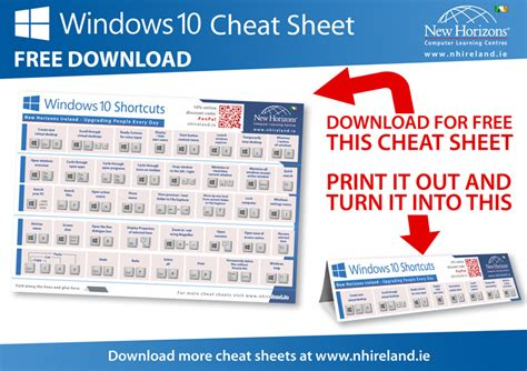 Our Best Computer Cheat Sheets - Ireland