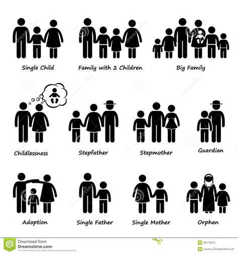 Our English blog: 2. Families