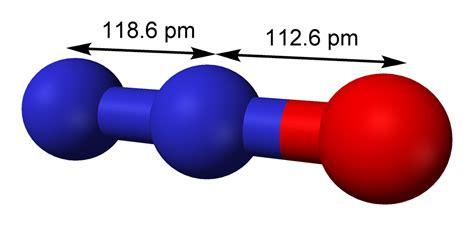 Óxido de nitrógeno (I)