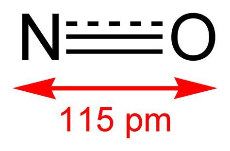 Óxido de nitrógeno (II) - Wikipedia, la enciclopedia libre