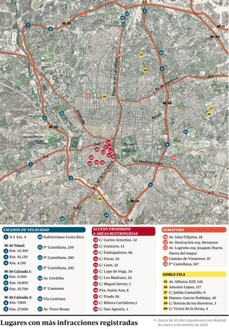 Pagar multas ayuntamiento madrid - akitam.web44.net