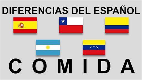 Paises Hispanohablantes   Spanish Speaking Countries