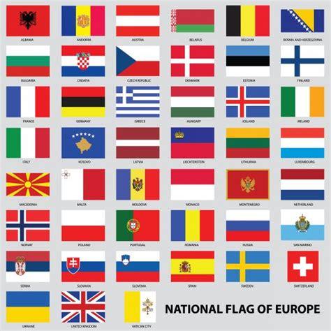 Países y capitales de Europa   datos actualizados 2018