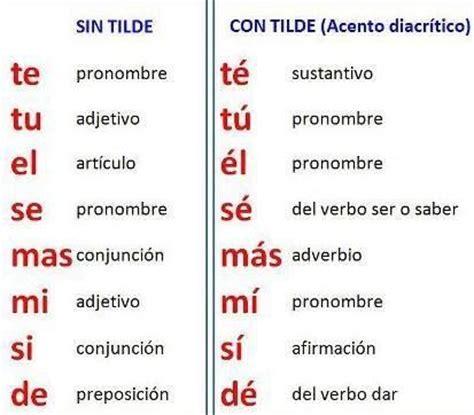 Palabras básicas con y sin acento | Español y ortografía ...