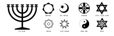 Palabras clave: hexagrama, la estrella de David, judaísmo ...