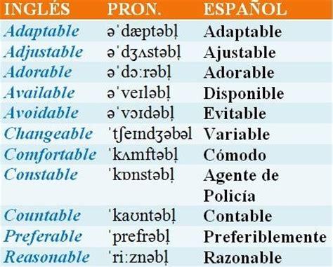 Palabras en inglés que pronunciamos mal