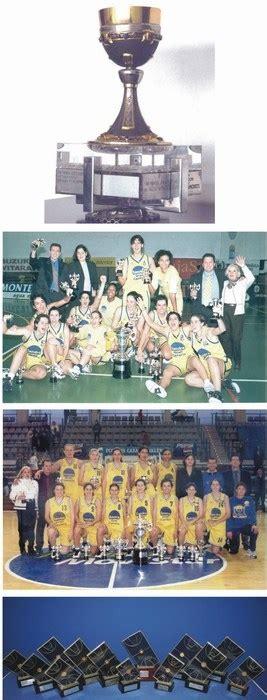 Palmarés :: Club Baloncesto Islas Canarias