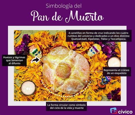 Pan de Muerto significado | Noticias CDMX | CIVICO.com