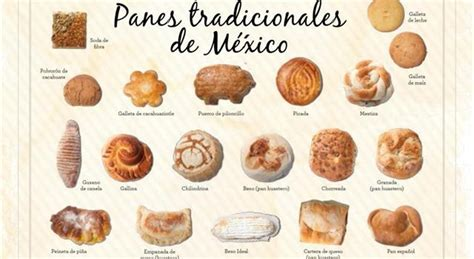 Panes Mexicanos Y Sus Nombres Pictures to Pin on Pinterest ...
