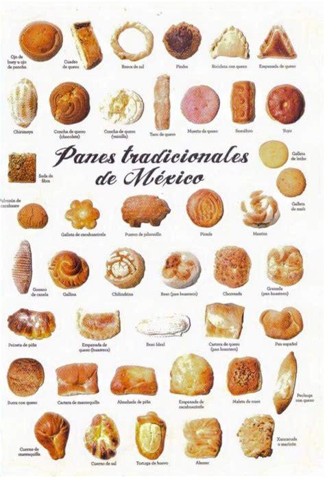 Panes Tradicionales de México | comida Mexicana | Pinterest