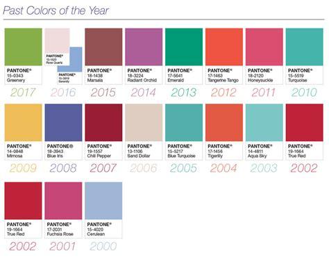 Pantone desvela el color del año 2018   Domestika