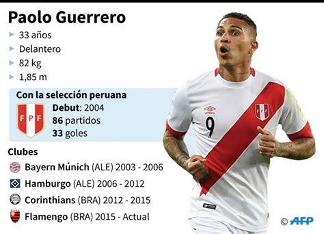 Paolo Guerrero: Delantero peruano se quiebra: