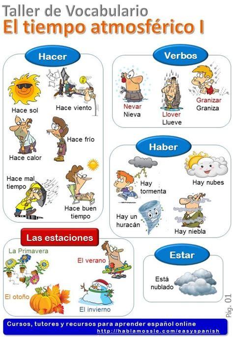 Para hablar del tiempo o el clima  Weather  | teaching ...