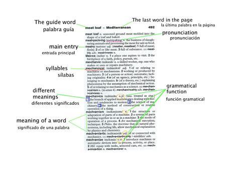¿Para qué nos sirve el diccionario? | Miss Fernanda