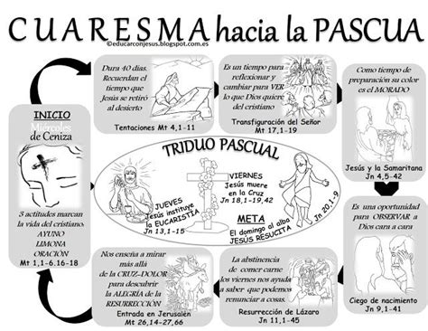 Parroquia La Inmaculada: Cuaresma 2017   Cuaresma   Semana ...