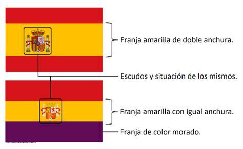 Partes de la bandera de España   Bandera de España
