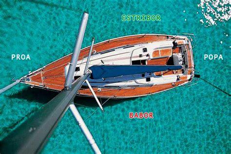 Partes de un Barco: Aprende cuales son - Nauticpedia