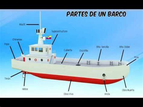 PARTES DE UN BARCO - YouTube