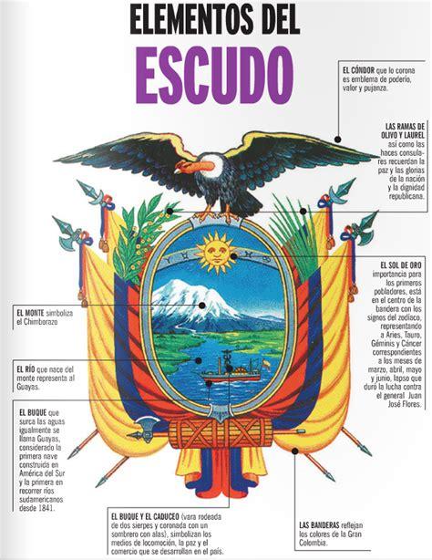 Partes del Escudo Nacional del Ecuador y su significado ...