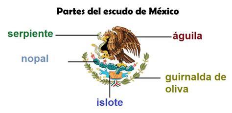 Partes del Escudo Nacional Mexicano - Escudo de México