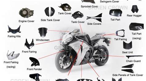 Partes y repuestos de motocicletas Argentina | De Motos Online