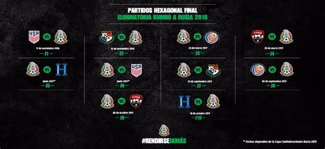Partidos para el Hexagonal Final de CONCACAF rumbo a Rusia ...