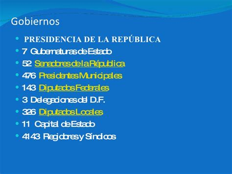 Partidos Politicos De Mexico Pan