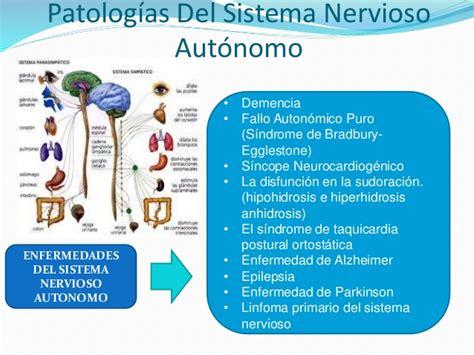 PATOLOGIAS DEL SISTEMA NERVIOSO CENTRAL, AUTÓNOMO Y PERIFÉRICO