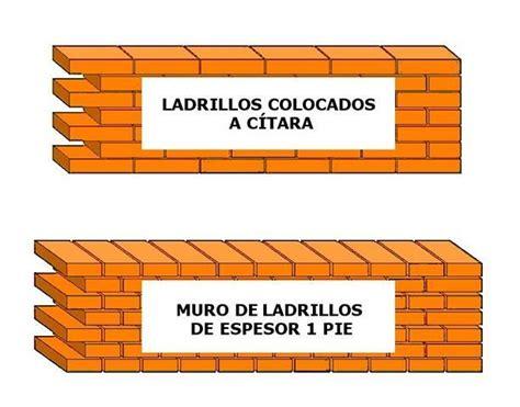 Patologias en fachadas de ladrillo caravista [causas y ...