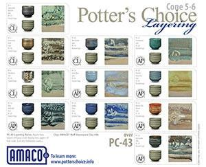(PC) Potter's Choice - Arteespacio