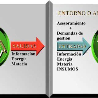 PDF  TERMODINÁMICA, ECOLOGÍA Y PSICOLOGÍA EVOLUTIVA: DOS ...