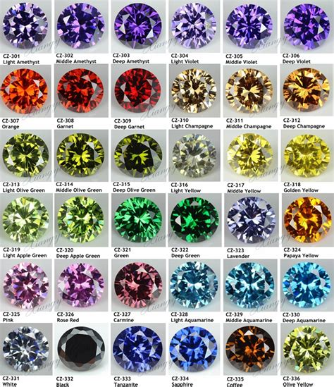 Pear Shape Black Synthetic Cubic Zirconia Gemstones Names ...